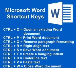 About 50 shortcut keys in MS word for easy documentary